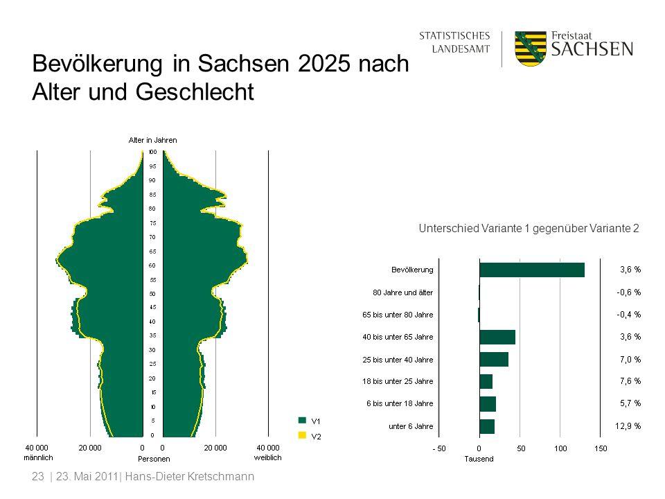 | 23. Mai 2011| Hans-Dieter Kretschmann23 Unterschied Variante 1 gegenüber Variante 2 Bevölkerung in Sachsen 2025 nach Alter und Geschlecht