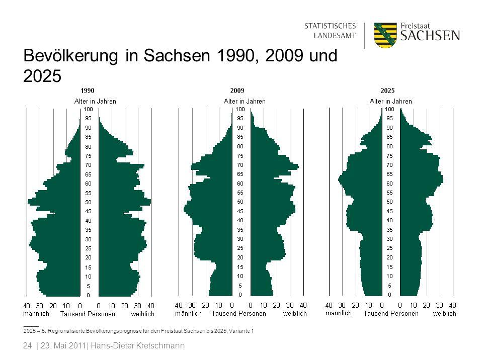 | 23. Mai 2011| Hans-Dieter Kretschmann24 Bevölkerung in Sachsen 1990, 2009 und 2025 _____ 2025 – 5. Regionalisierte Bevölkerungsprognose für den Frei