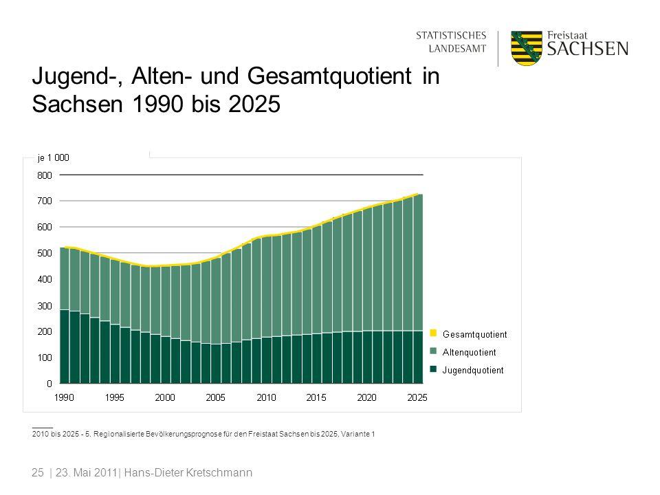| 23. Mai 2011| Hans-Dieter Kretschmann25 Jugend-, Alten- und Gesamtquotient in Sachsen 1990 bis 2025 _____ 2010 bis 2025 - 5. Regionalisierte Bevölke