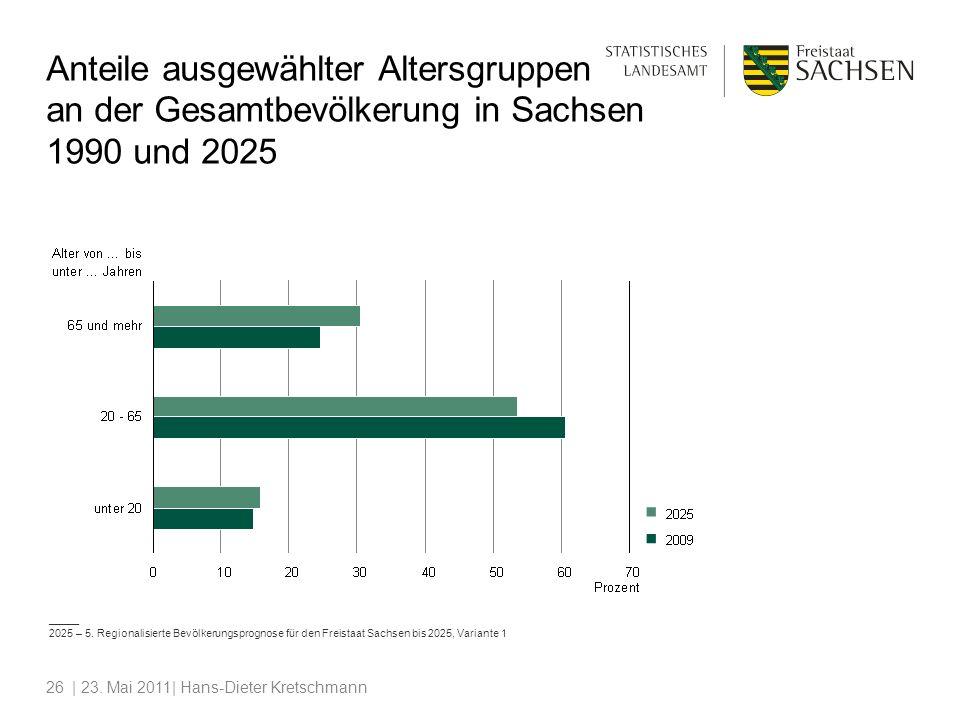 | 23. Mai 2011| Hans-Dieter Kretschmann26 Anteile ausgewählter Altersgruppen an der Gesamtbevölkerung in Sachsen 1990 und 2025 _____ 2025 – 5. Regiona