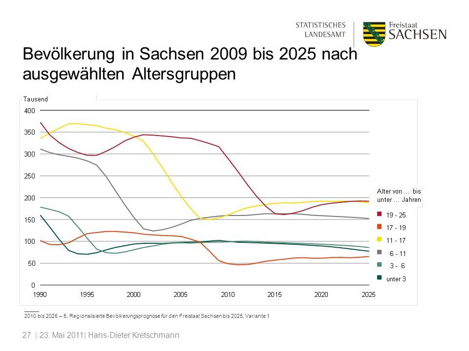 | 23. Mai 2011| Hans-Dieter Kretschmann27 Bevölkerung in Sachsen 2009 bis 2025 nach ausgewählten Altersgruppen _____ 2010 bis 2025 – 5. Regionalisiert