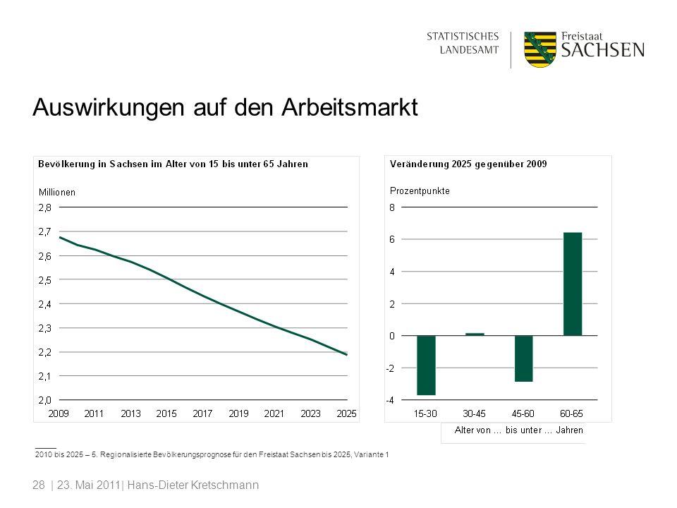 | 23. Mai 2011| Hans-Dieter Kretschmann28 Auswirkungen auf den Arbeitsmarkt _____ 2010 bis 2025 – 5. Regionalisierte Bevölkerungsprognose für den Frei