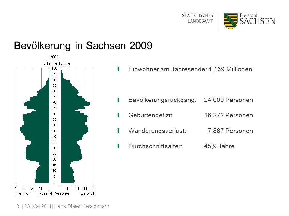 | 23. Mai 2011| Hans-Dieter Kretschmann3 Bevölkerung in Sachsen 2009 Einwohner am Jahresende: 4,169 Millionen Bevölkerungsrückgang: 24 000 Personen Ge