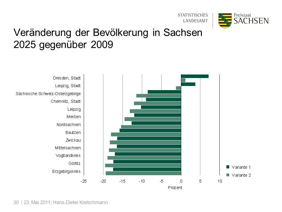 | 23. Mai 2011| Hans-Dieter Kretschmann30 Veränderung der Bevölkerung in Sachsen 2025 gegenüber 2009