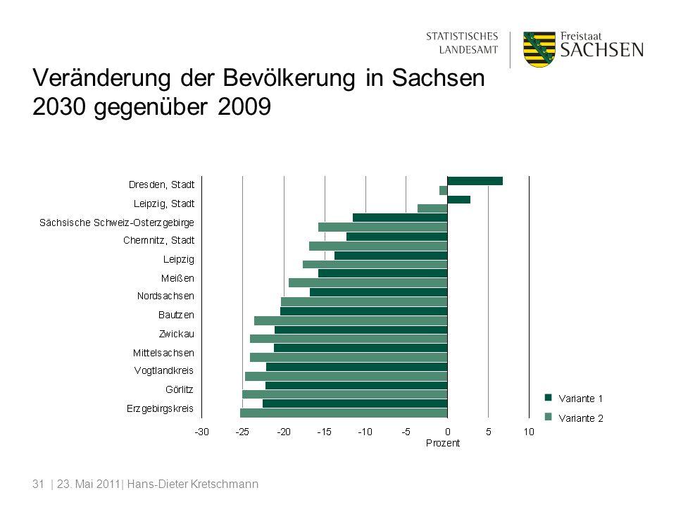 | 23. Mai 2011| Hans-Dieter Kretschmann31 Veränderung der Bevölkerung in Sachsen 2030 gegenüber 2009