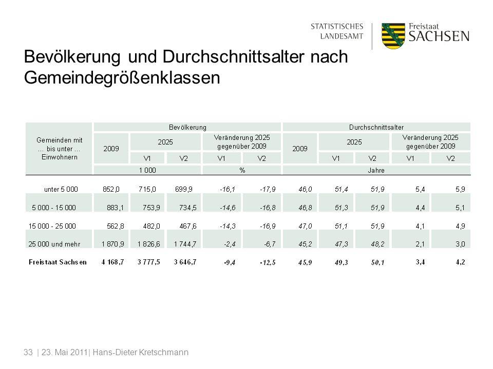 | 23. Mai 2011| Hans-Dieter Kretschmann33 Bevölkerung und Durchschnittsalter nach Gemeindegrößenklassen