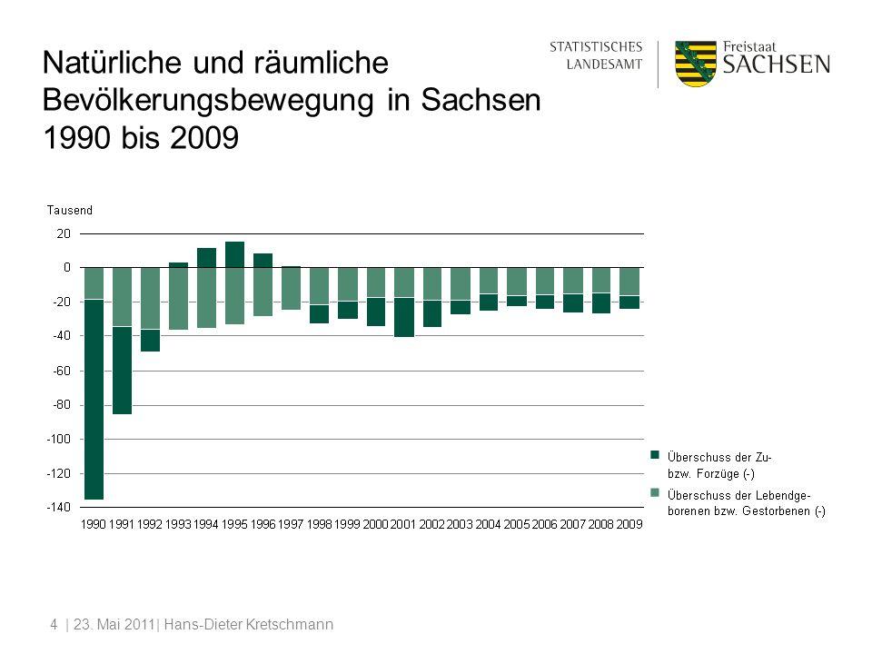 | 23. Mai 2011| Hans-Dieter Kretschmann4 Natürliche und räumliche Bevölkerungsbewegung in Sachsen 1990 bis 2009