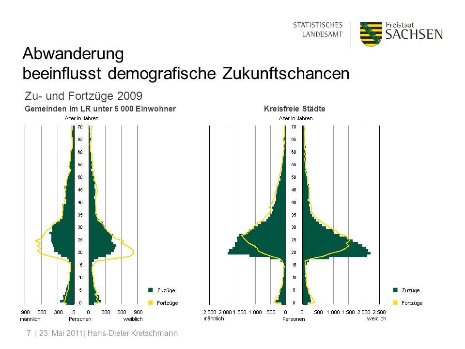 | 23. Mai 2011| Hans-Dieter Kretschmann7 Gemeinden im LR unter 5 000 EinwohnerKreisfreie Städte Abwanderung beeinflusst demografische Zukunftschancen
