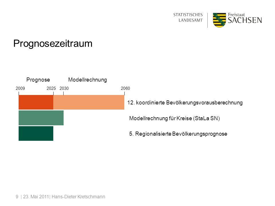 | 23. Mai 2011| Hans-Dieter Kretschmann9 Prognosezeitraum PrognoseModellrechnung 12. koordinierte Bevölkerungsvorausberechnung Modellrechnung für Krei