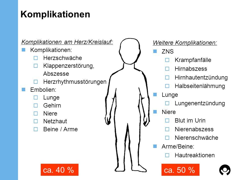 Komplikationen Komplikationen am Herz/Kreislauf: Komplikationen: Herzschwäche Klappenzerstörung, Abszesse Herzrhythmusstörungen Embolien: Lunge Gehirn