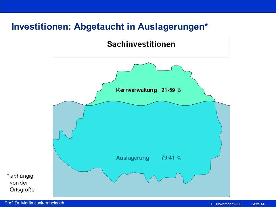 Prof. Dr. Martin Junkernheinrich Investitionen: Abgetaucht in Auslagerungen* * abhängig von der Ortsgröße Seite 1413. November 2008Seite 14