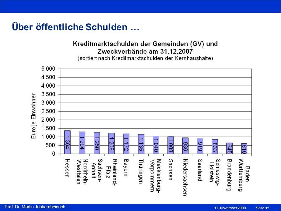 Prof. Dr. Martin Junkernheinrich Über öffentliche Schulden … 13. November 2008Seite 15