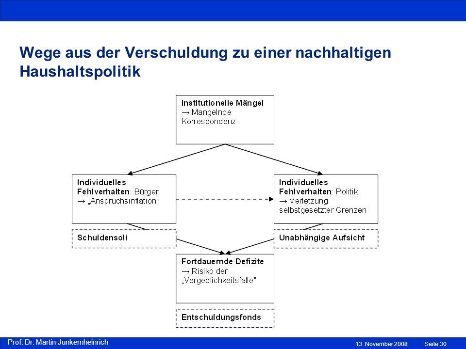 Prof. Dr. Martin Junkernheinrich Wege aus der Verschuldung zu einer nachhaltigen Haushaltspolitik 13. November 2008Seite 30