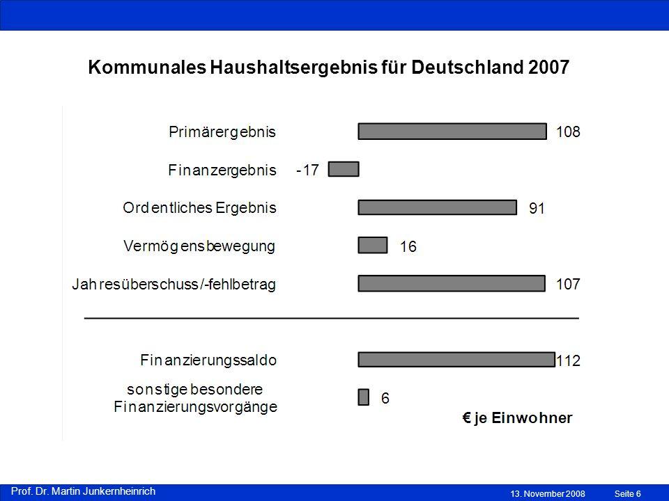 Prof.Dr. Martin Junkernheinrich 13.