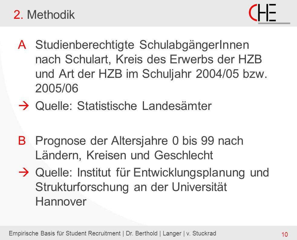 Empirische Basis für Student Recruitment | Dr. Berthold | Langer | v. Stuckrad 10 2. Methodik AStudienberechtigte SchulabgängerInnen nach Schulart, Kr