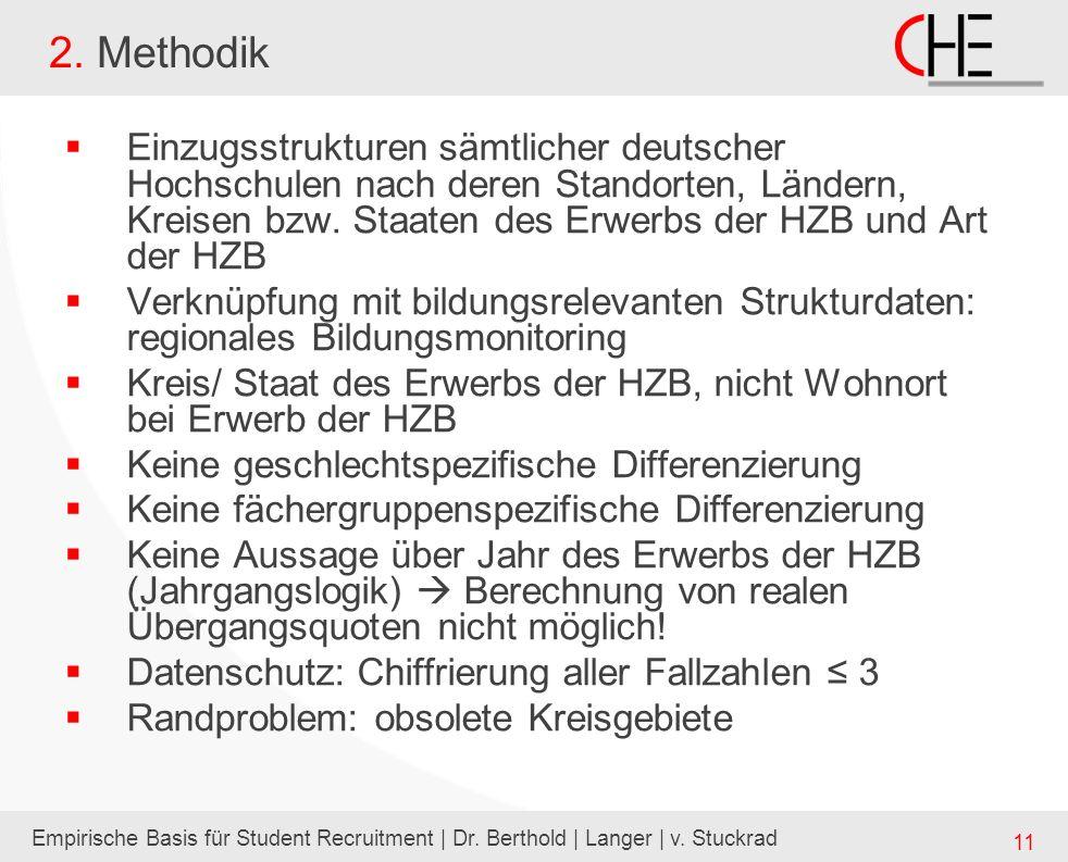Empirische Basis für Student Recruitment | Dr. Berthold | Langer | v. Stuckrad 11 2. Methodik Einzugsstrukturen sämtlicher deutscher Hochschulen nach