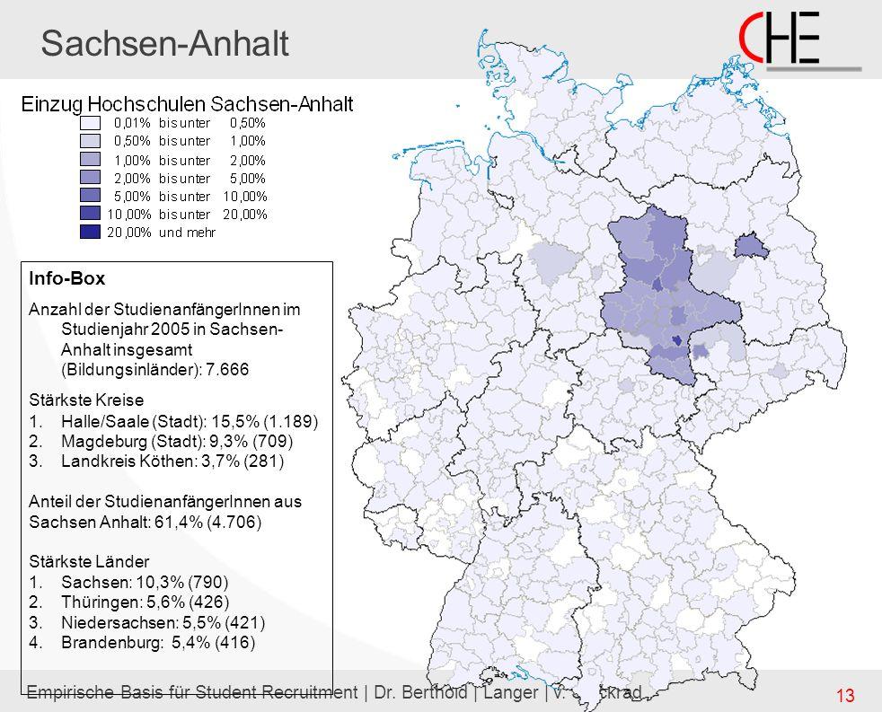 Empirische Basis für Student Recruitment | Dr. Berthold | Langer | v. Stuckrad 13 Sachsen-Anhalt Info-Box Anzahl der StudienanfängerInnen im Studienja