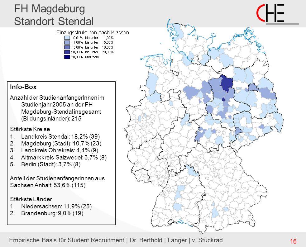 Empirische Basis für Student Recruitment | Dr. Berthold | Langer | v. Stuckrad 16 FH Magdeburg Standort Stendal Info-Box Anzahl der StudienanfängerInn