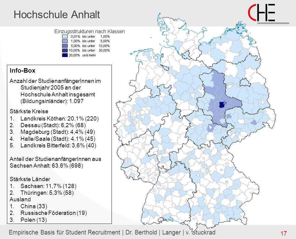 Empirische Basis für Student Recruitment | Dr. Berthold | Langer | v. Stuckrad 17 Hochschule Anhalt Info-Box Anzahl der StudienanfängerInnen im Studie