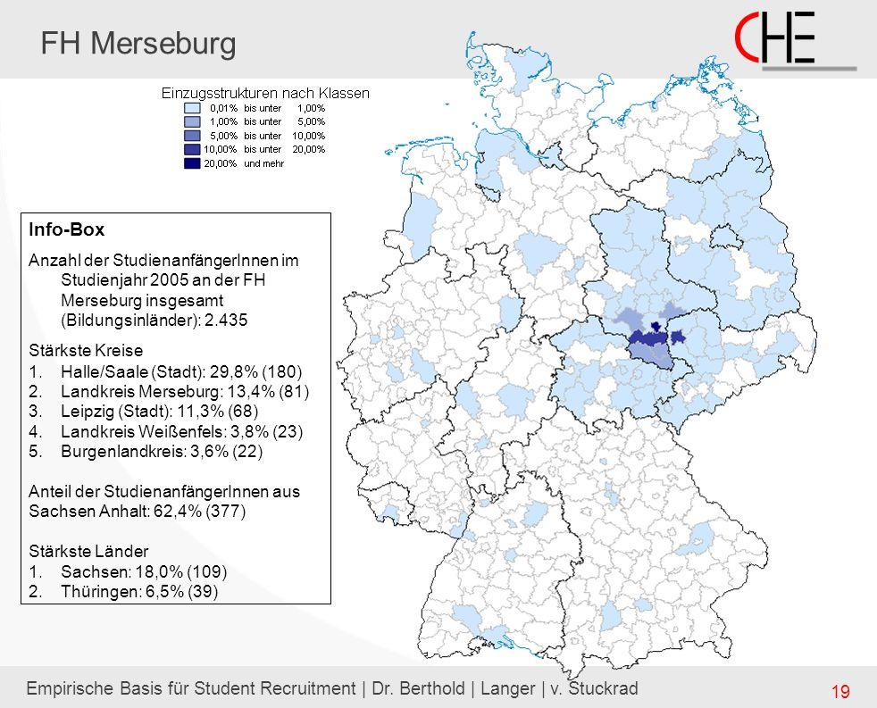 Empirische Basis für Student Recruitment | Dr. Berthold | Langer | v. Stuckrad 19 FH Merseburg Info-Box Anzahl der StudienanfängerInnen im Studienjahr