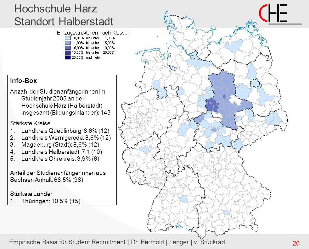 Empirische Basis für Student Recruitment | Dr. Berthold | Langer | v. Stuckrad 20 Hochschule Harz Standort Halberstadt Info-Box Anzahl der Studienanfä