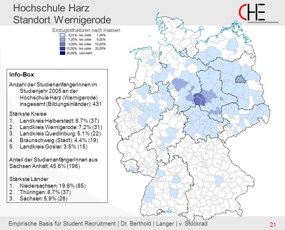 Empirische Basis für Student Recruitment | Dr. Berthold | Langer | v. Stuckrad 21 Hochschule Harz Standort Wernigerode Info-Box Anzahl der Studienanfä
