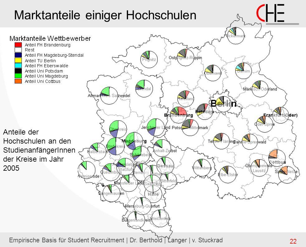 Empirische Basis für Student Recruitment | Dr. Berthold | Langer | v. Stuckrad 22 Marktanteile einiger Hochschulen Anteile der Hochschulen an den Stud