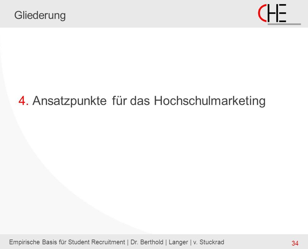 Empirische Basis für Student Recruitment | Dr. Berthold | Langer | v. Stuckrad 34 Gliederung 4. Ansatzpunkte für das Hochschulmarketing