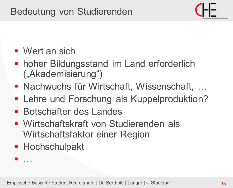 Empirische Basis für Student Recruitment | Dr. Berthold | Langer | v. Stuckrad 35 Bedeutung von Studierenden Wert an sich hoher Bildungsstand im Land