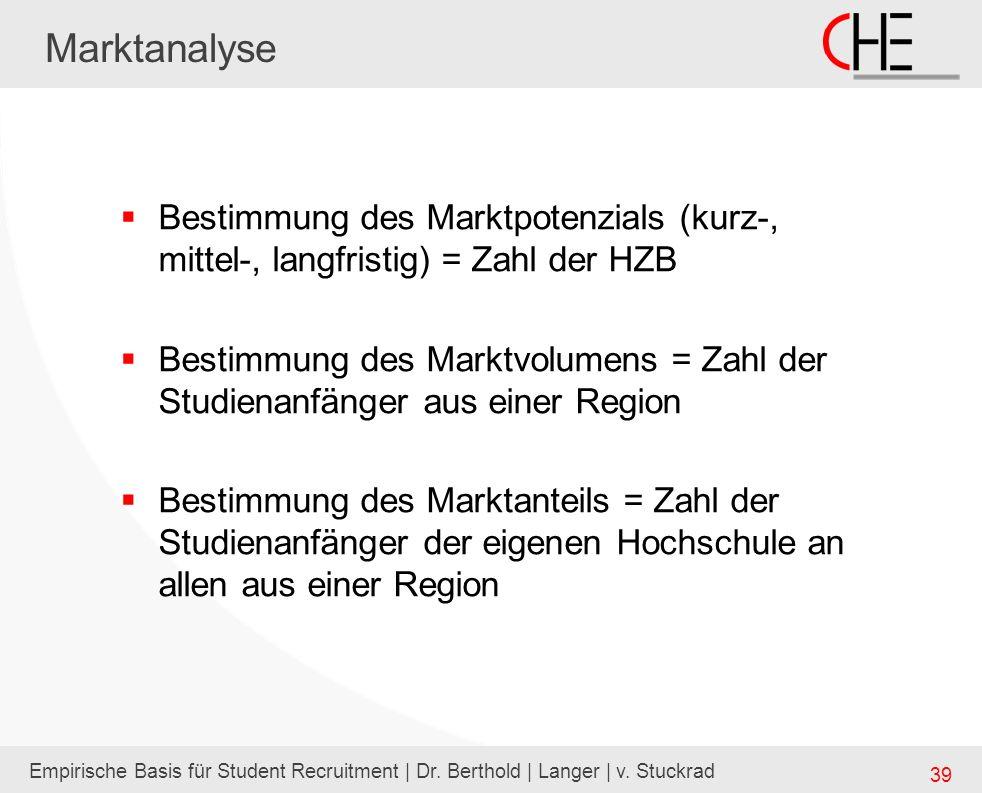 Empirische Basis für Student Recruitment | Dr. Berthold | Langer | v. Stuckrad 39 Marktanalyse Bestimmung des Marktpotenzials (kurz-, mittel-, langfri