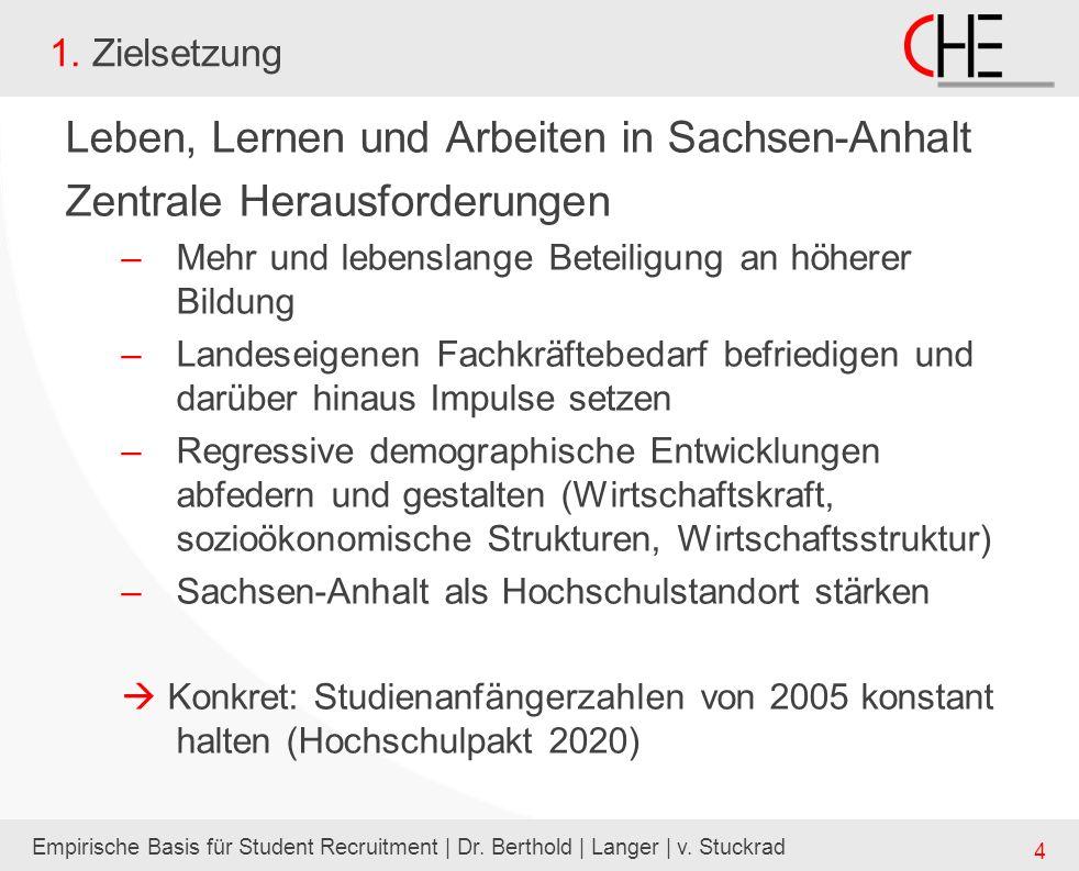 Empirische Basis für Student Recruitment | Dr. Berthold | Langer | v. Stuckrad 4 1. Zielsetzung Leben, Lernen und Arbeiten in Sachsen-Anhalt Zentrale
