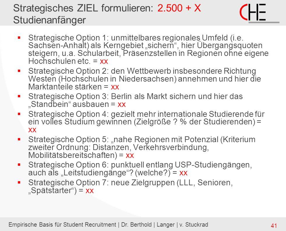 Empirische Basis für Student Recruitment | Dr. Berthold | Langer | v. Stuckrad 41 Strategisches ZIEL formulieren: 2.500 + X Studienanfänger Strategisc