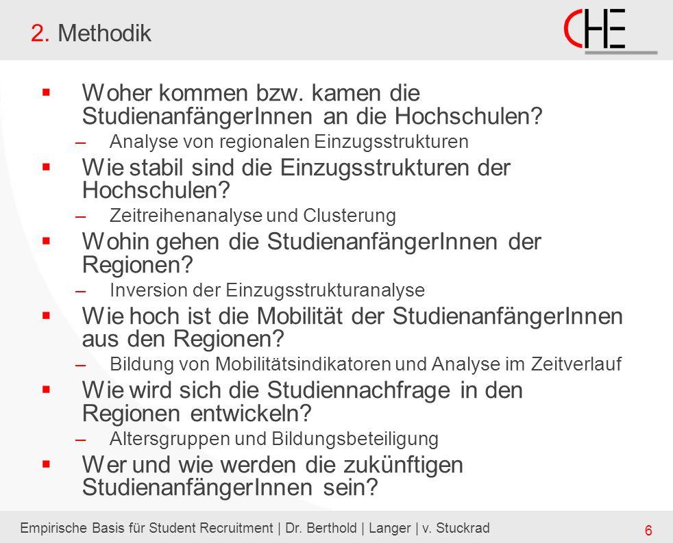 Empirische Basis für Student Recruitment | Dr. Berthold | Langer | v. Stuckrad 6 2. Methodik Woher kommen bzw. kamen die StudienanfängerInnen an die H