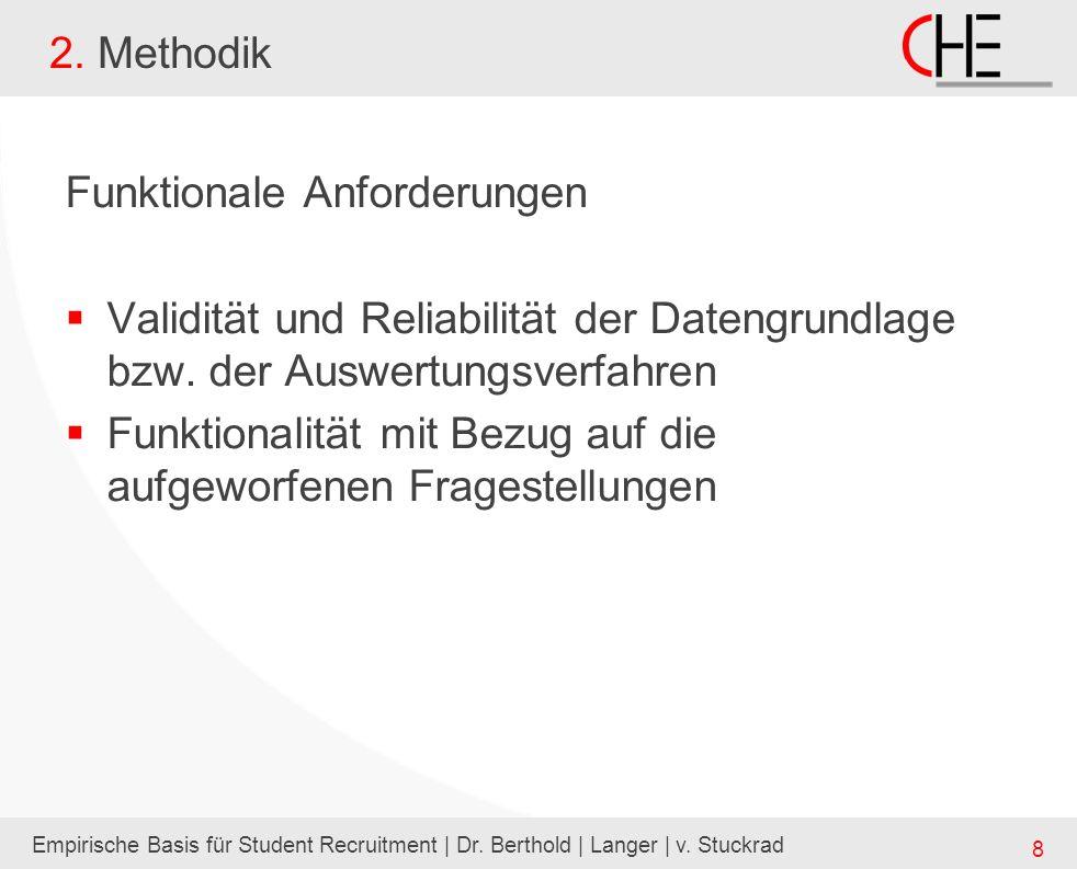 Empirische Basis für Student Recruitment | Dr. Berthold | Langer | v. Stuckrad 8 2. Methodik Funktionale Anforderungen Validität und Reliabilität der