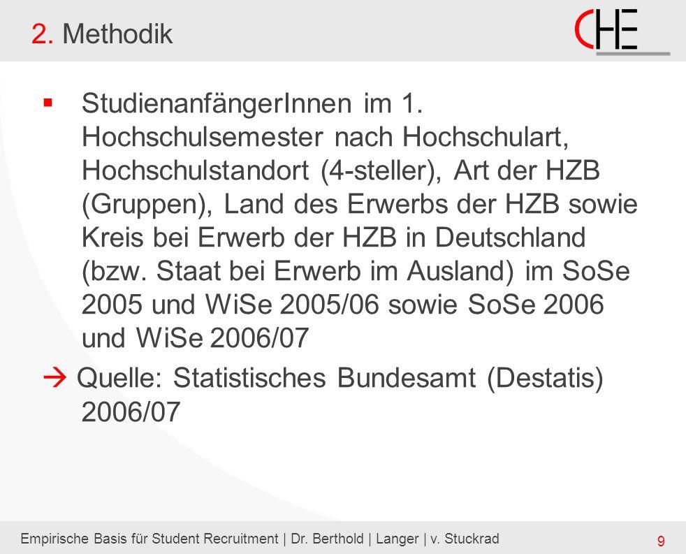 Empirische Basis für Student Recruitment | Dr. Berthold | Langer | v. Stuckrad 9 2. Methodik StudienanfängerInnen im 1. Hochschulsemester nach Hochsch