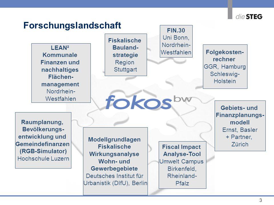 3 Forschungslandschaft LEAN² Kommunale Finanzen und nachhaltiges Flächen- management Nordrhein- Westfahlen Fiskalische Bauland- strategie Region Stutt