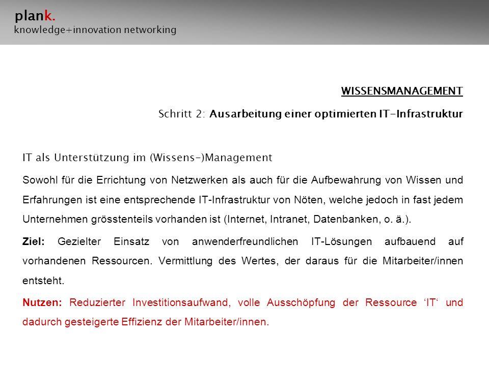 plank. knowledge+innovation networking WISSENSMANAGEMENT Schritt 2: Ausarbeitung einer optimierten IT-Infrastruktur IT als Unterstützung im (Wissens-)