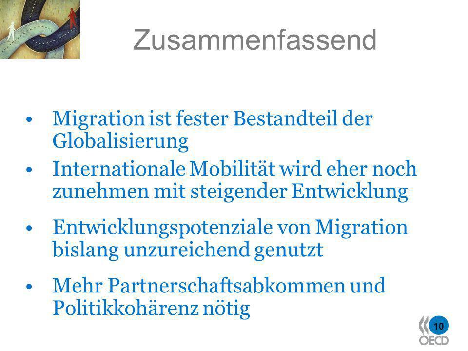 10 Zusammenfassend Migration ist fester Bestandteil der Globalisierung Internationale Mobilität wird eher noch zunehmen mit steigender Entwicklung Entwicklungspotenziale von Migration bislang unzureichend genutzt Mehr Partnerschaftsabkommen und Politikkohärenz nötig
