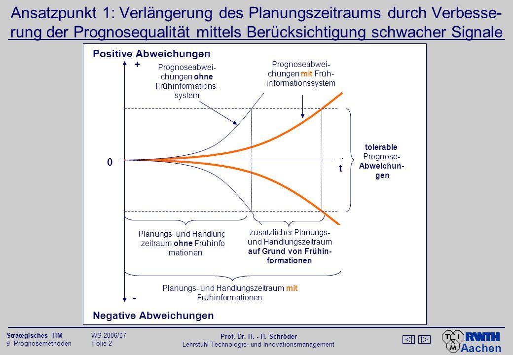 Aachen 9 Prognosemethoden Folie 3 Strategisches TIM WS 2006/07 Prof.