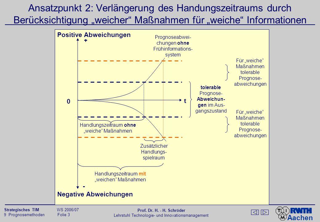 Aachen 9 Prognosemethoden Folie 4 Strategisches TIM WS 2006/07 Prof.
