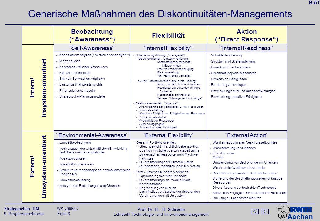 Aachen 9 Prognosemethoden Folie 37 Strategisches TIM WS 2006/07 Prof.