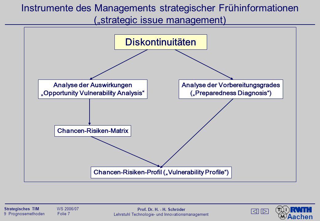 Aachen 9 Prognosemethoden Folie 38 Strategisches TIM WS 2006/07 Prof.