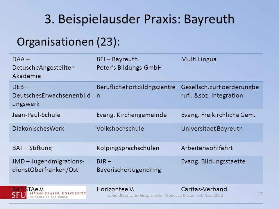 3. Beispielausder Praxis: Bayreuth Organisationen (23): DAA – DetuscheAngestellten- Akademie BFI – Bayreuth Peters Bildungs-GmbH Multi Lingua DEB – De