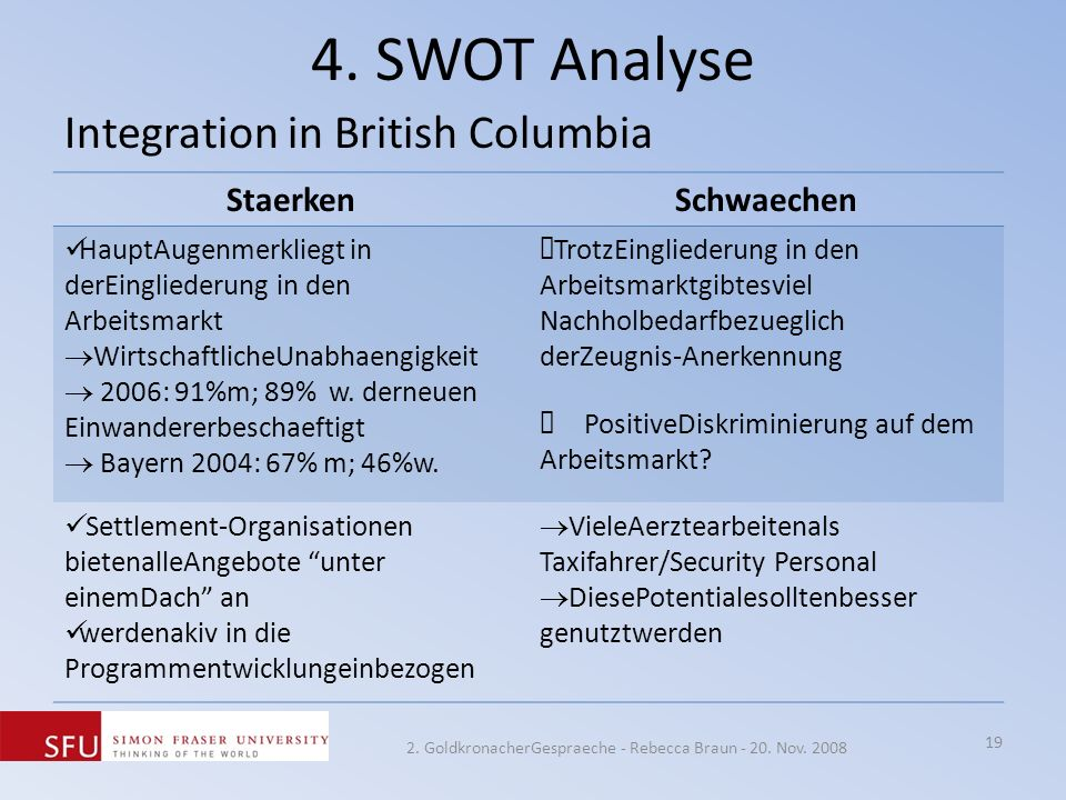 4. SWOT Analyse Integration in British Columbia StaerkenSchwaechen HauptAugenmerkliegt in derEingliederung in den Arbeitsmarkt WirtschaftlicheUnabhaen