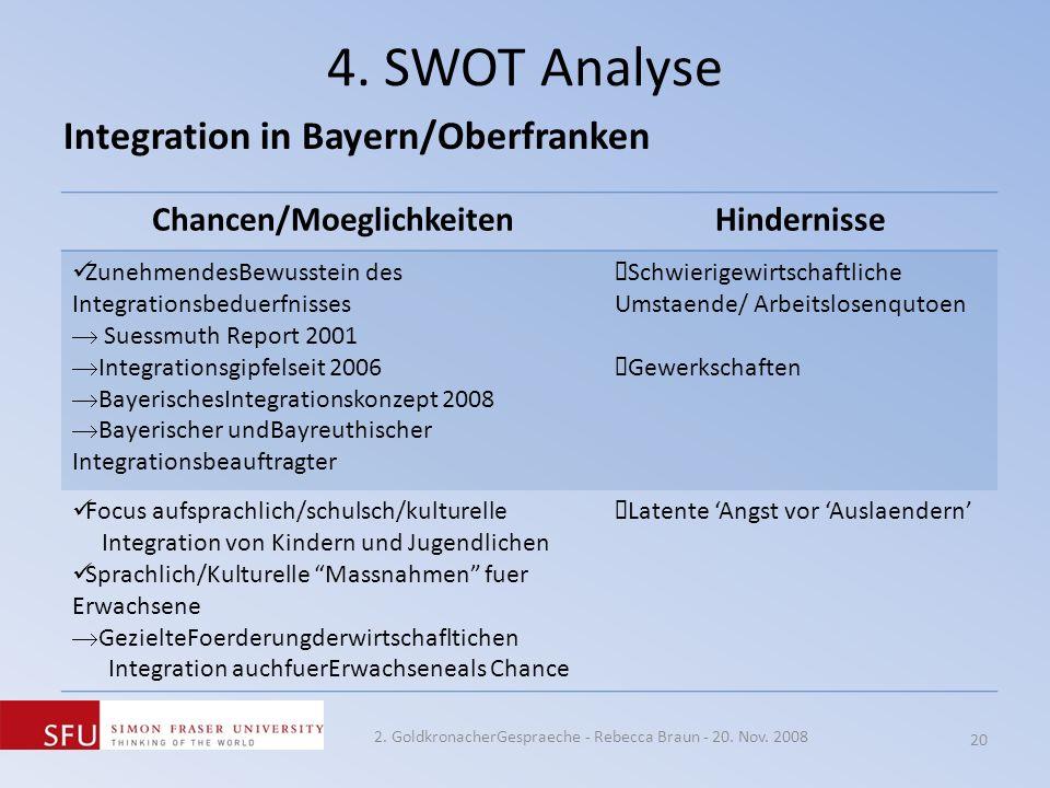 4. SWOT Analyse Integration in Bayern/Oberfranken Chancen/MoeglichkeitenHindernisse ZunehmendesBewusstein des Integrationsbeduerfnisses Suessmuth Repo