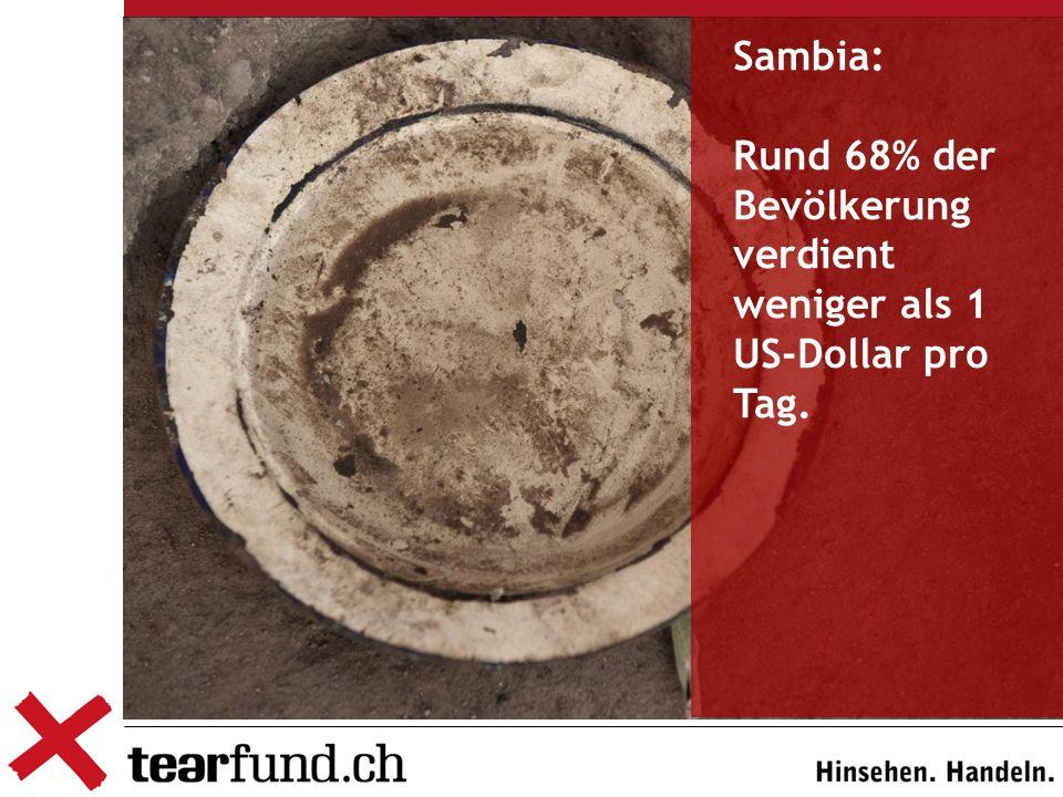 Sambia: Rund 68% der Bevölkerung verdient weniger als 1 US-Dollar pro Tag.
