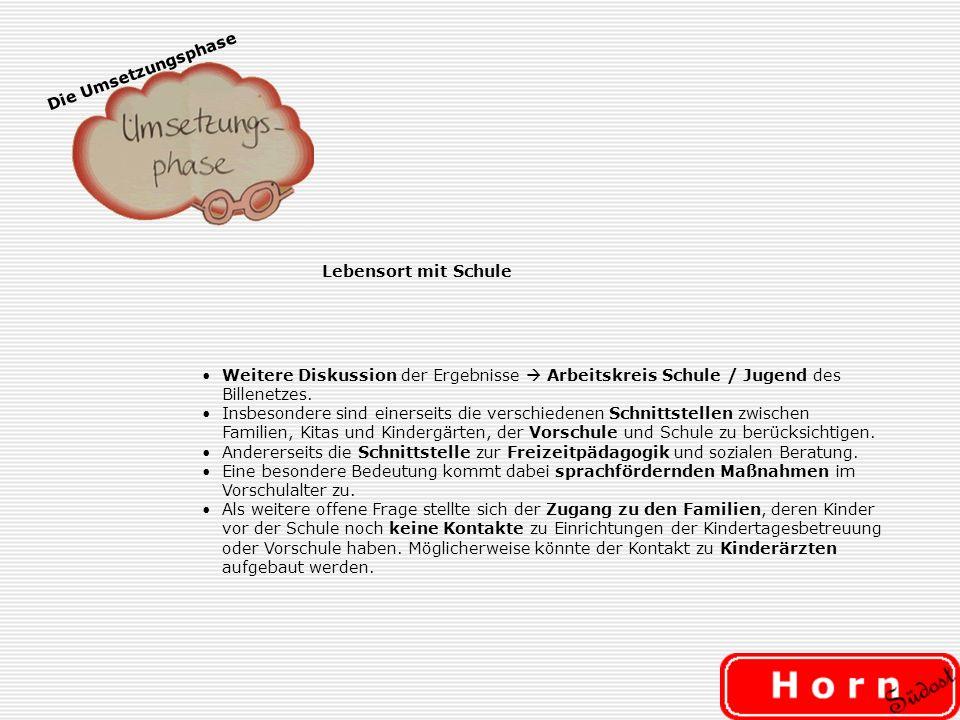 Die Umsetzungsphase Lebensort mit Schule Weitere Diskussion der Ergebnisse Arbeitskreis Schule / Jugend des Billenetzes.
