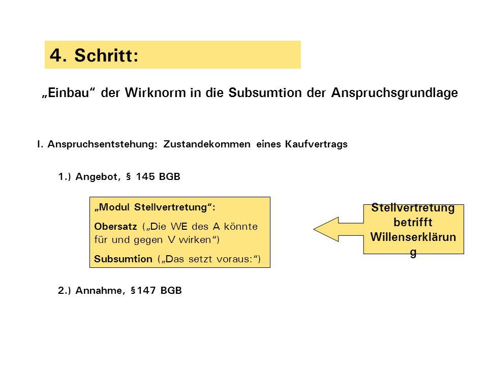 3. Schritt: Subsumtion der Wirknorm Tatbestandsvoraussetzungen von § 164 I BGB: 1. Zulässigkeit der Stellvertretung 2. Abgabe einer eigenen Willenserk
