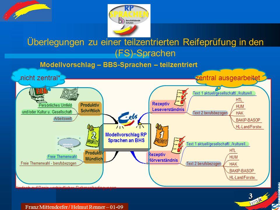 Franz Mittendorfer / Helmut Renner – 01-09 2 Was es weiters zu entwickeln gibt:* Wege zu Eigenverantwortung und Lernerautonomie im Bewusstsein eines l
