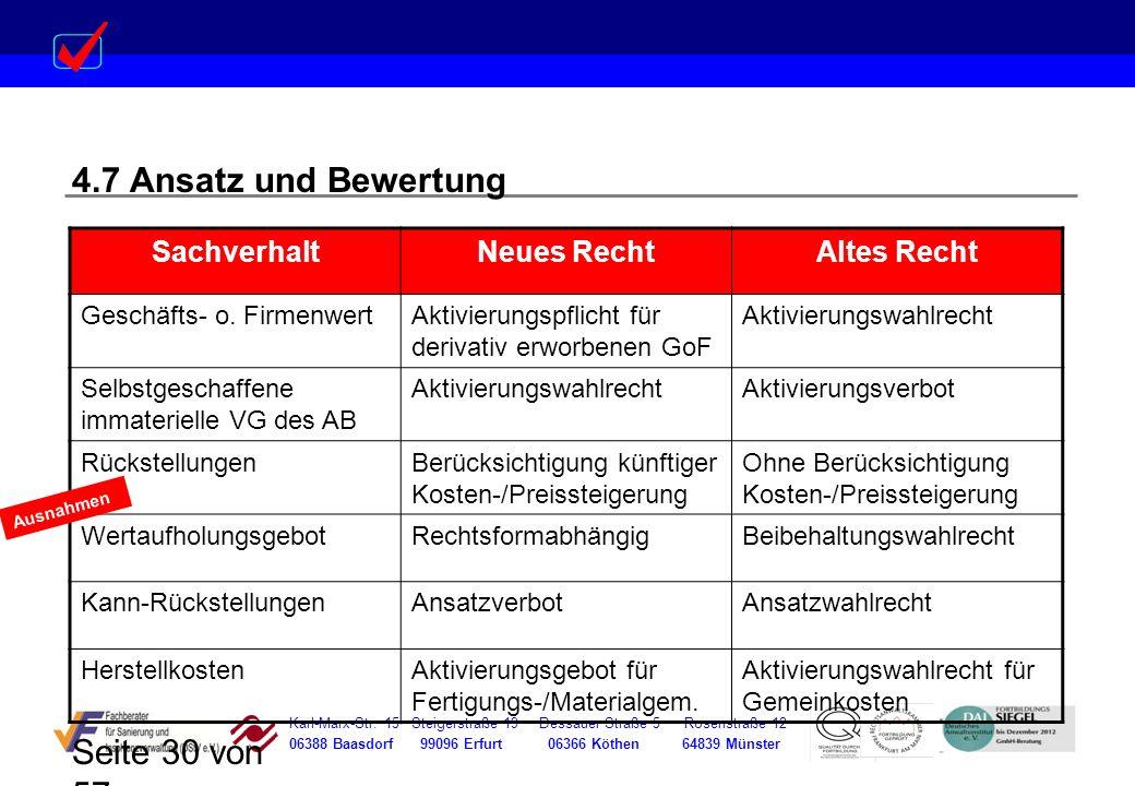Karl-Marx-Str. 15 Steigerstraße 19 Dessauer Straße 5 Rosenstraße 12 06388 Baasdorf 99096 Erfurt 06366 Köthen 64839 Münster Seite 30 von 57 4.7 Ansatz